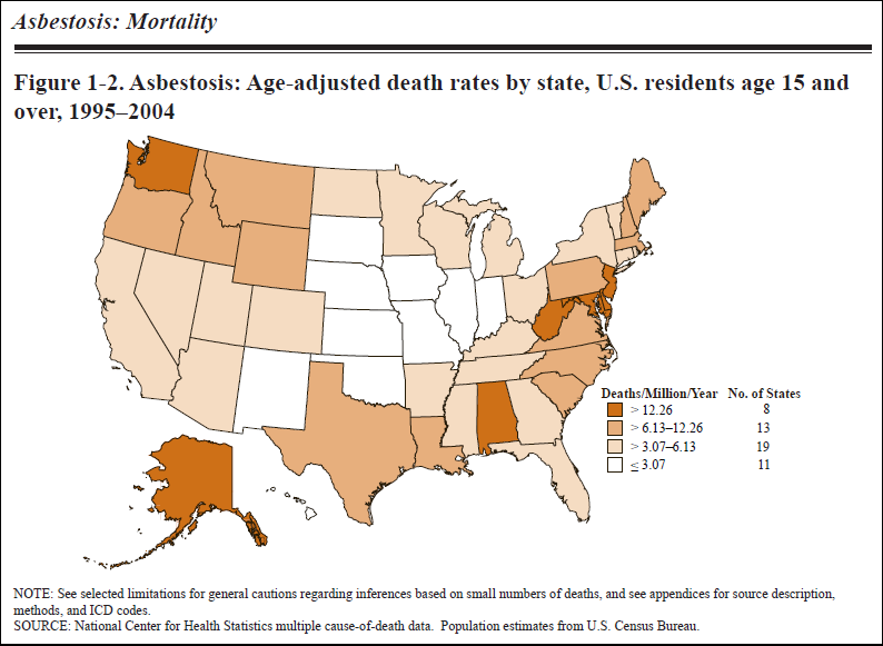 Mortality by State